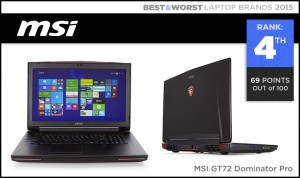laptop-MSI-lead